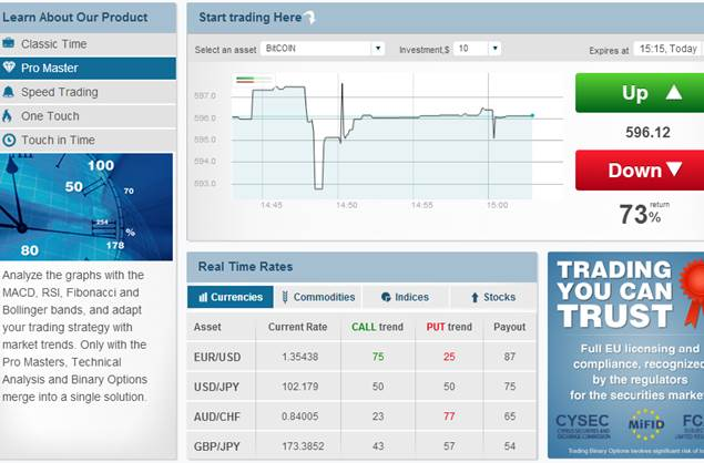 Binary trading system uk test