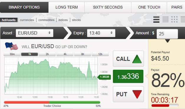 Trade binary options safely